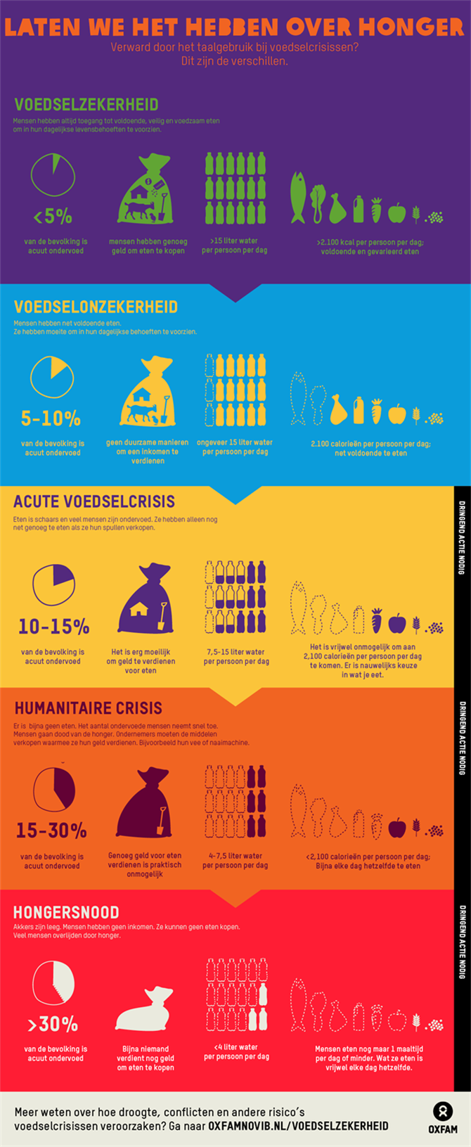 Food_Security-infographicFINALOneOxfam.png